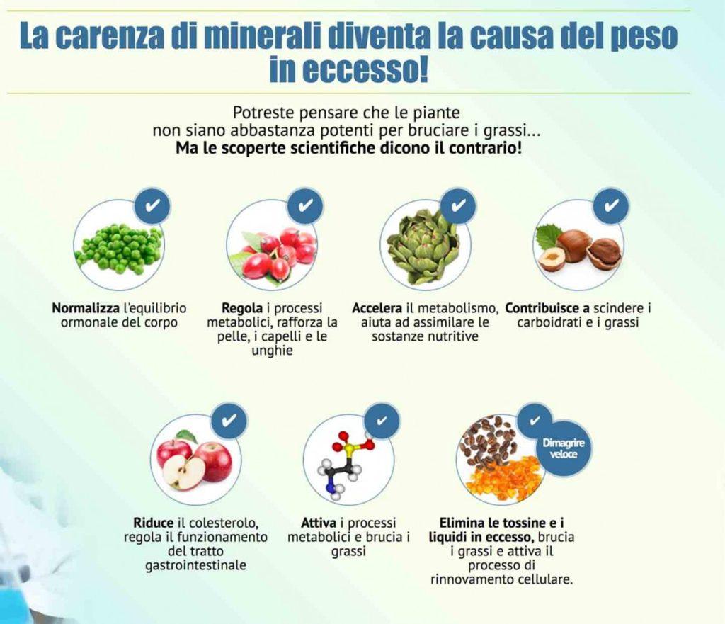 Carenza minerali sovrappeso