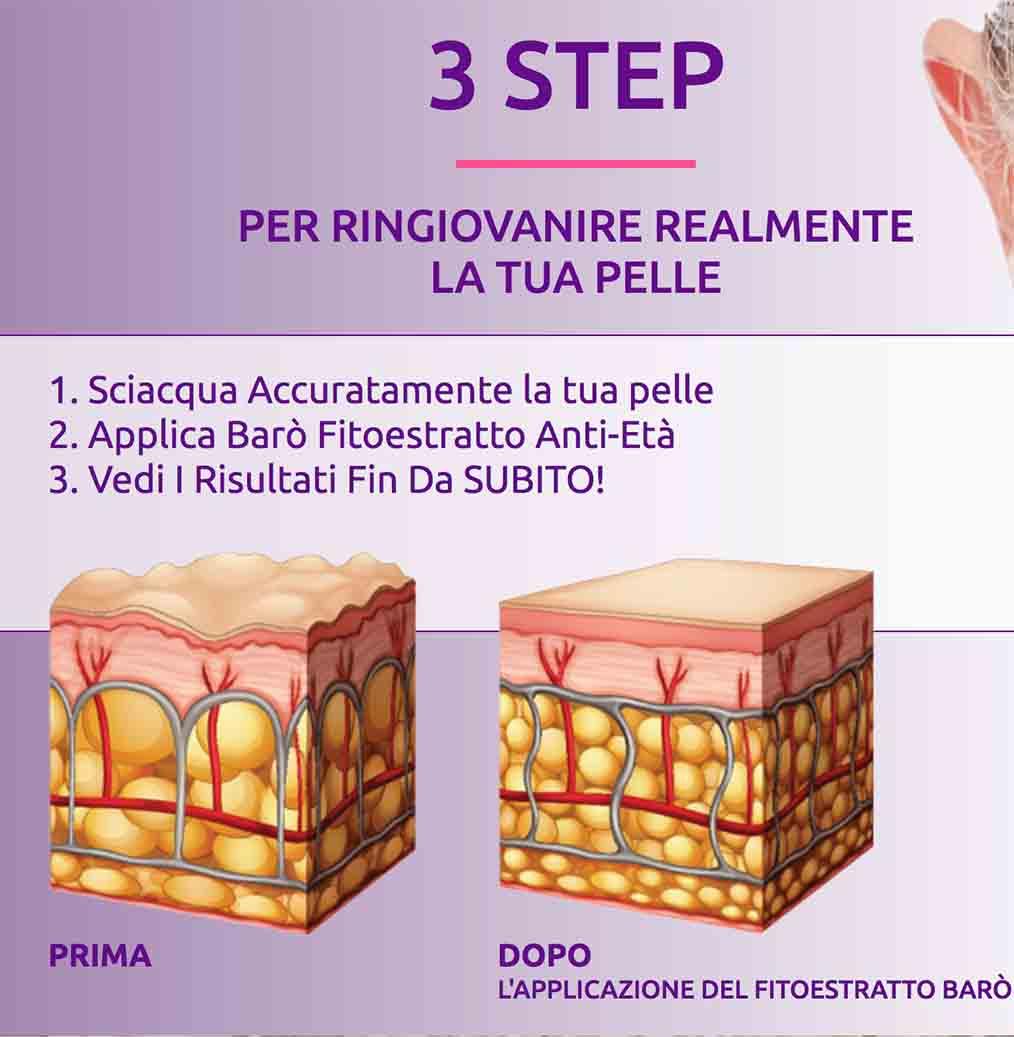 3 step per usare fitoestratto