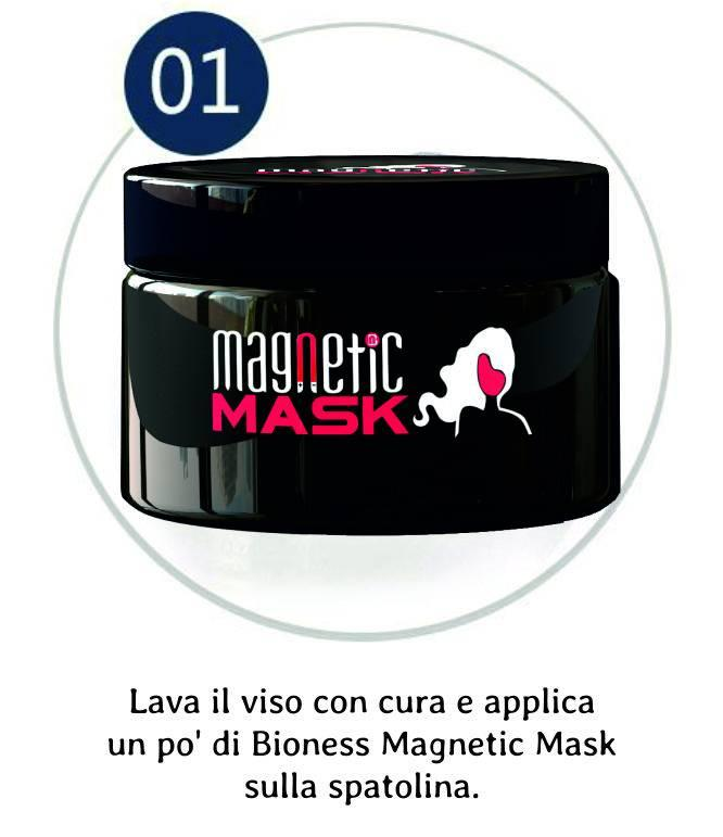 Come usare magnetic mask