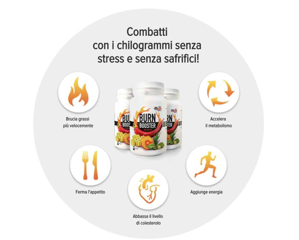 Benefici Burn Booster Brucia Grassi