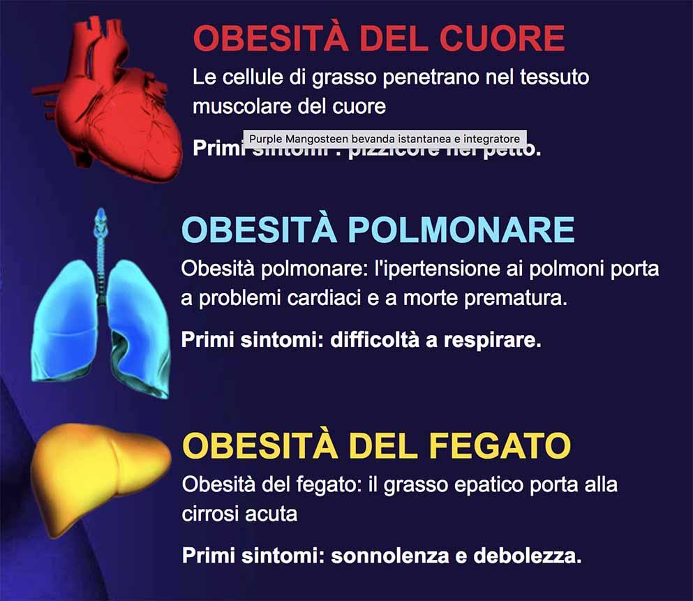 Obesità Organi